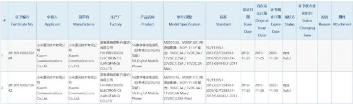 Nowy wysokiej klasy Xiaomi będzie obsługiwał technologię szybkiego ładowania 5G i 66 W. 2