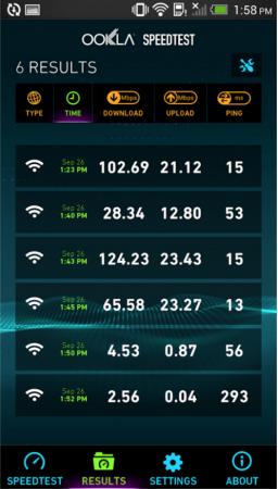 przyspieszyć prędkość internetu