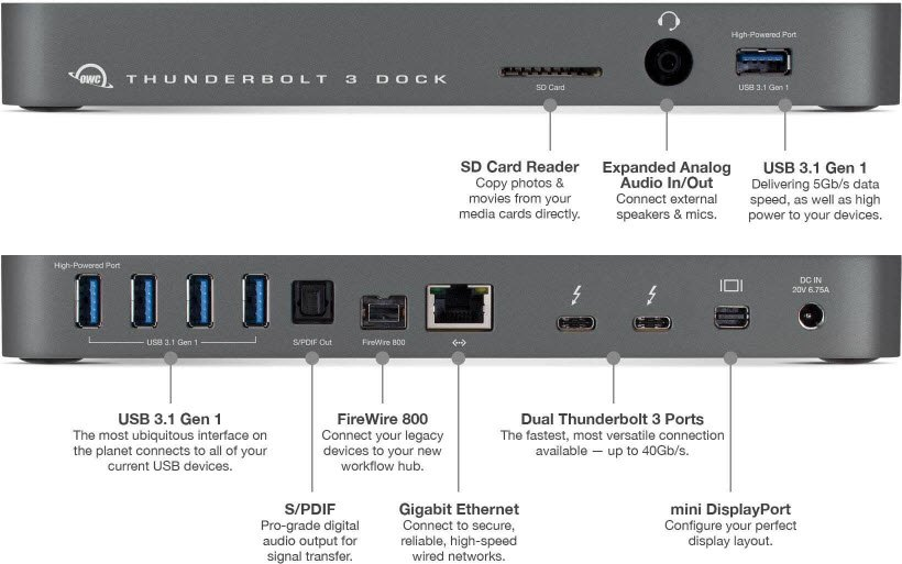 owc-thunderbolt-3-dock-sg-ports-ms2x