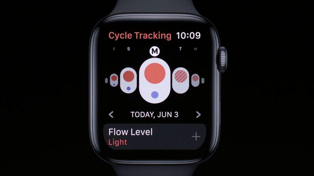 Apple    Oznamuje watchOS 6;  Zahŕňa sledovanie menštruačného cyklu a snímač hladiny hluku 1