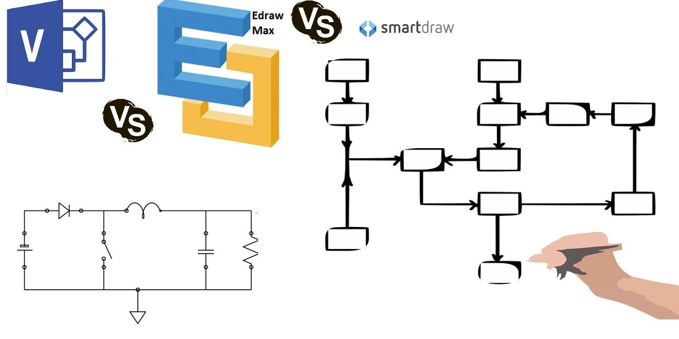 Edraw Max vs. SmartDraw vs. Microsoft Visio: Comparação das melhores ferramentas de desenho