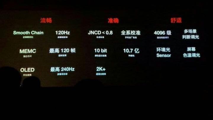 Oneplus 8 będzie miał jeden z najlepszych ekranów 2020 z OLED 2K 120 Hz, potwierdza CEO 1