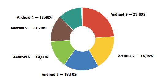 """Android.Xiny: Czy masz starszego Androida? Uwaga na to """"zwierzę""""… 1"""
