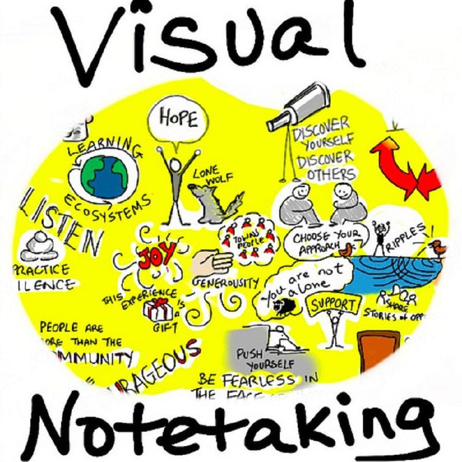 Rozpoznaj funkcję symulacji wizualnej w różnych rzeczach (Visual 2 i 3 Wymiar)