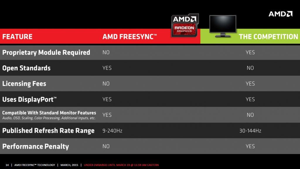 G-Sync vs. FreeSync - kumman valitset? 4