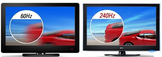 60 Hz vs. 120 Hz vs. 240 Hz