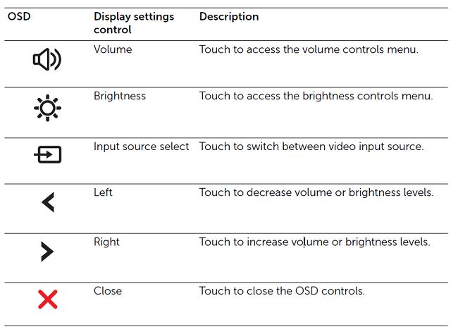 Dell D3218HN arvostelu - 32-tuumainen UltraWide IPS -pelinäyttö 1