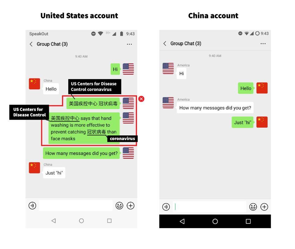 WeChatin on havaittu sensuroivan tiettyjä koronavirusta koskevia avainsanoja 1