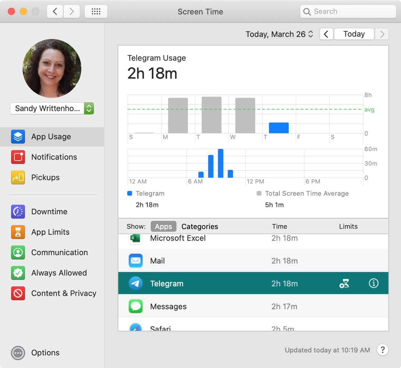 Telegram Mac -sovelluksen käyttöaika