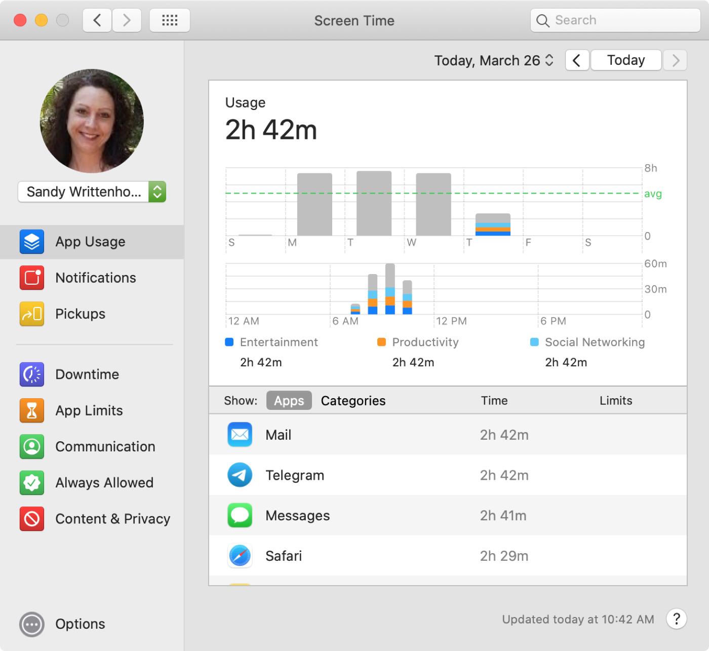 Näyttöaika Sovellus Mac-sovellukset