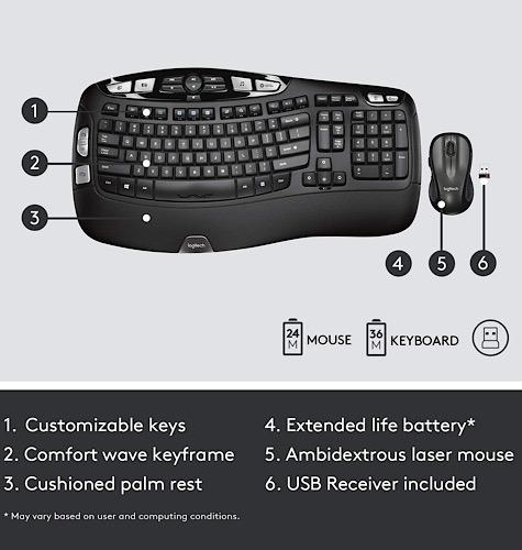 Levitä Logitech Keyboard Mouse -sisällön sisältöä