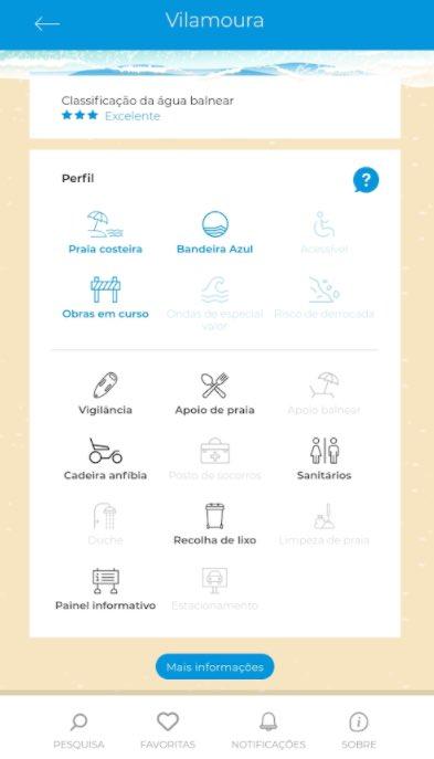 Информация о пляже: приложение, которое сообщит вам, можете ли вы пойти на пляж 4
