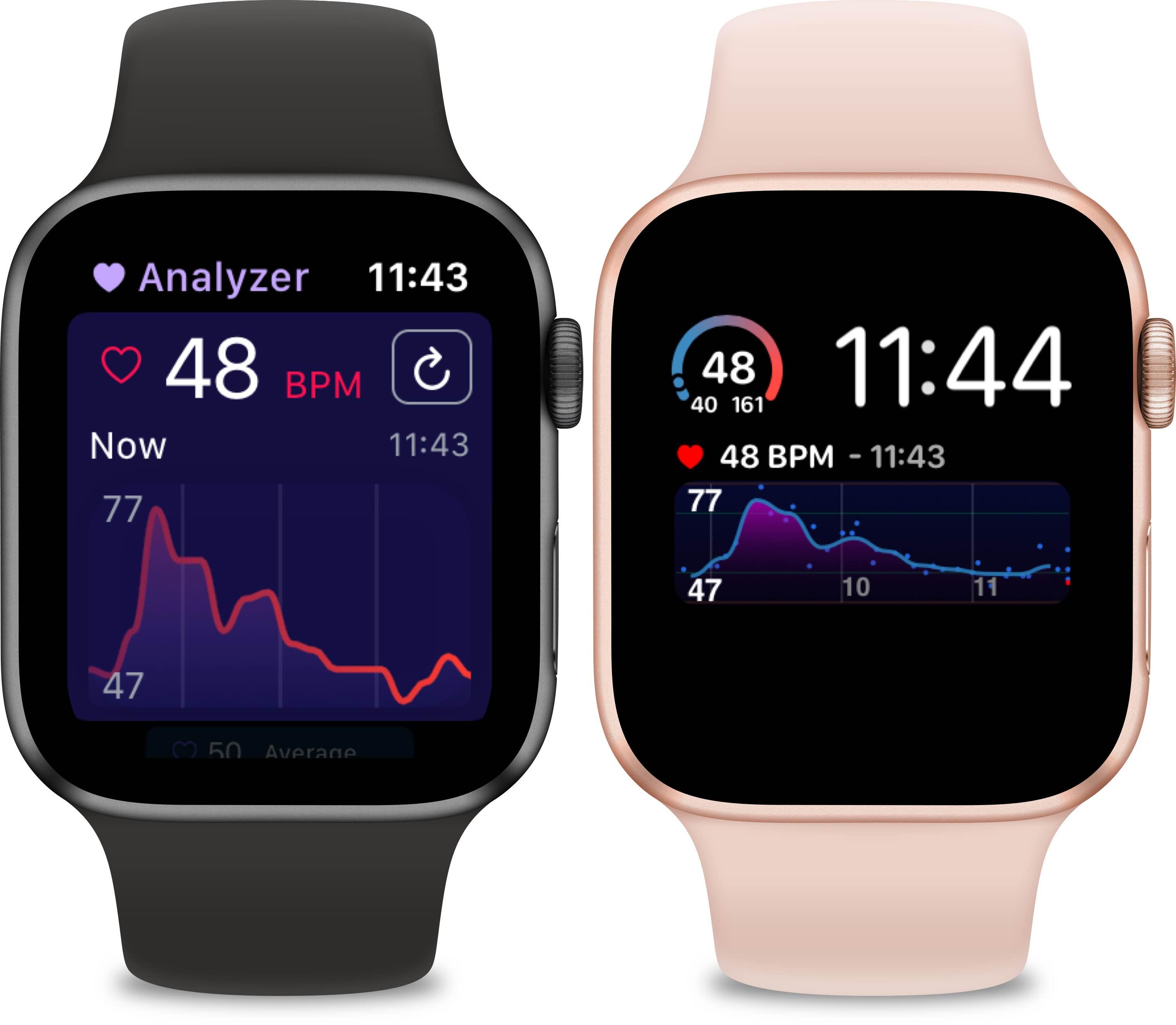 O Heart Analyzer adiciona suporte ao modo escuro, um aplicativo Watch aprimorado, novas análises e dados e muito mais 4