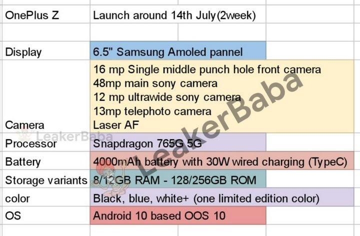 OnePlus Z: n odotetaan ilmestyvän heinäkuun puolivälissä - mitä odottaa? 2