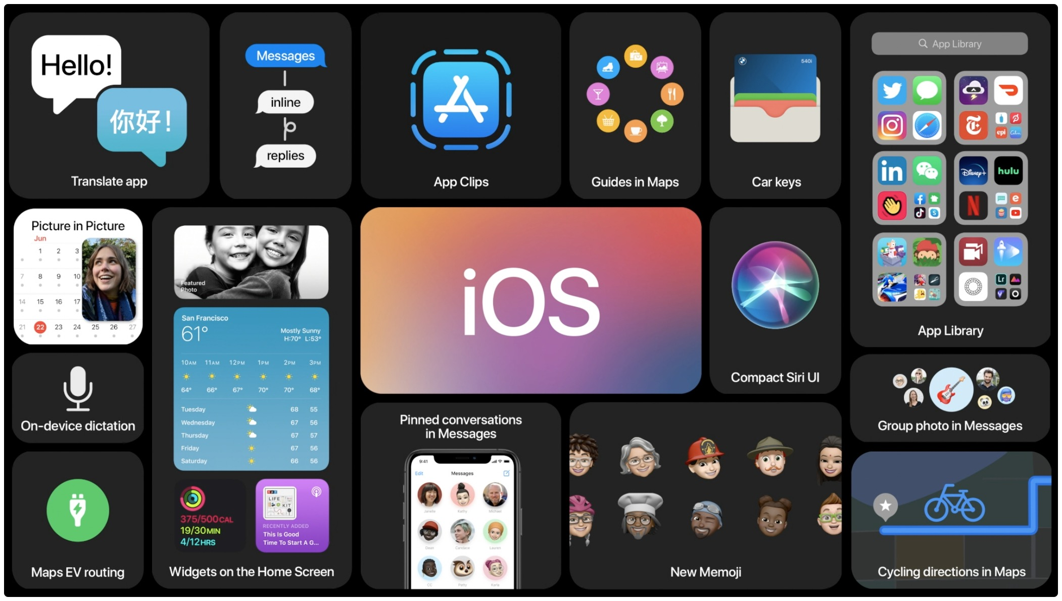 Imagem de um slide do WWDC 2020 para iOS 14, herói