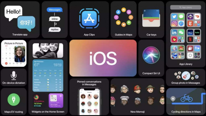 iOS 14 Apple Google Notícias no Android
