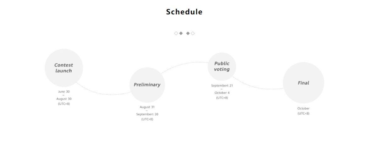 Cronograma do aplicativo para Huawei