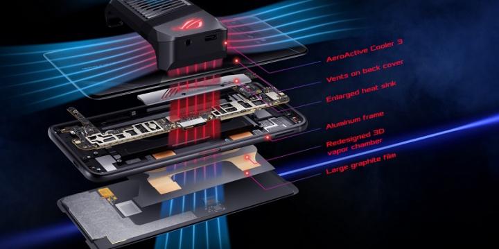 Konačno, ASUS je predstavio igrački pametni telefon ROG Phone III 6