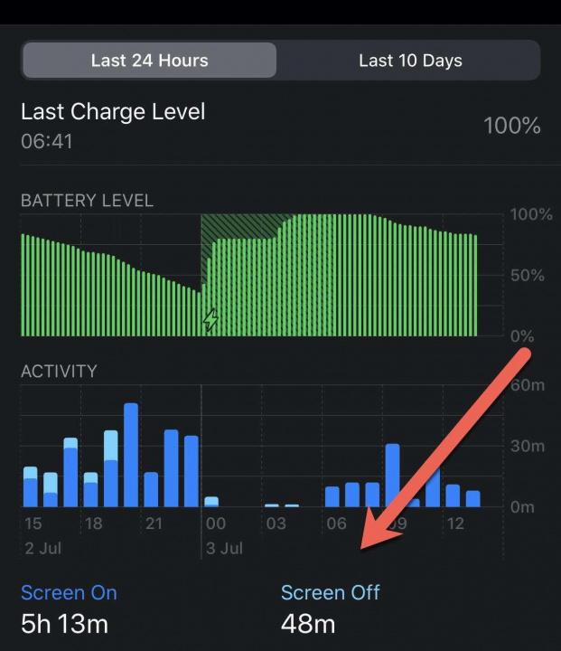 Apple        Problém s používaním batérie v systéme iOS