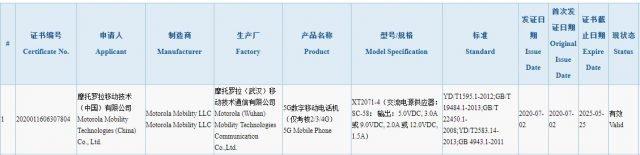 Motorola Razr 2020 získava certifikáciu 3C podľa filtrácie 1
